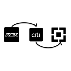 Dynamic Payment Routing