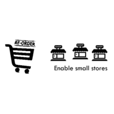 Increase your reach via B2B shopping cart